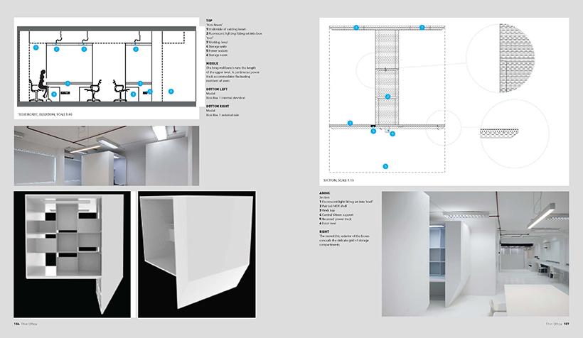 Detail in Contemporary Office Design « Studio SKLIM